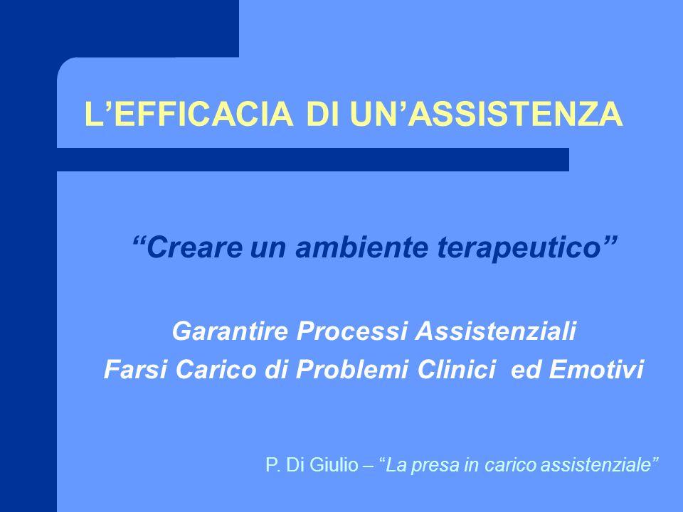 ASSISTENZA INFERMIERISTICA il nursing … è servizio alla persona e alla collettivita.