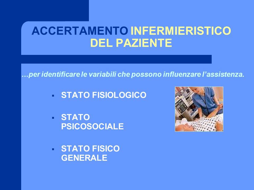 ACCERTAMENTO INFERMIERISTICO DEL PAZIENTE STATO FISIOLOGICO STATO PSICOSOCIALE STATO FISICO GENERALE …per identificare le variabili che possono influe