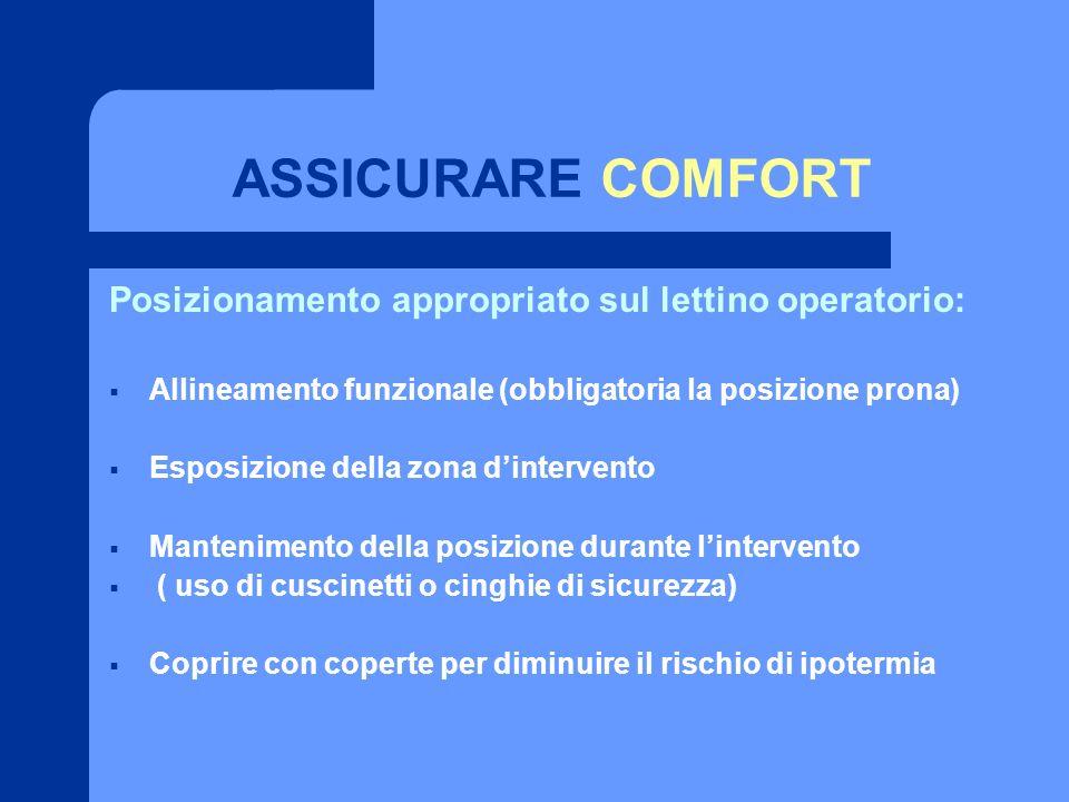 ASSICURARE COMFORT Posizionamento appropriato sul lettino operatorio: Allineamento funzionale (obbligatoria la posizione prona) Esposizione della zona