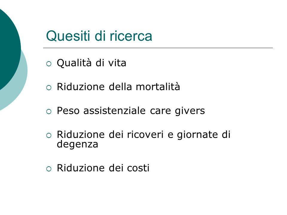 Quesiti di ricerca Qualità di vita Riduzione della mortalità Peso assistenziale care givers Riduzione dei ricoveri e giornate di degenza Riduzione dei