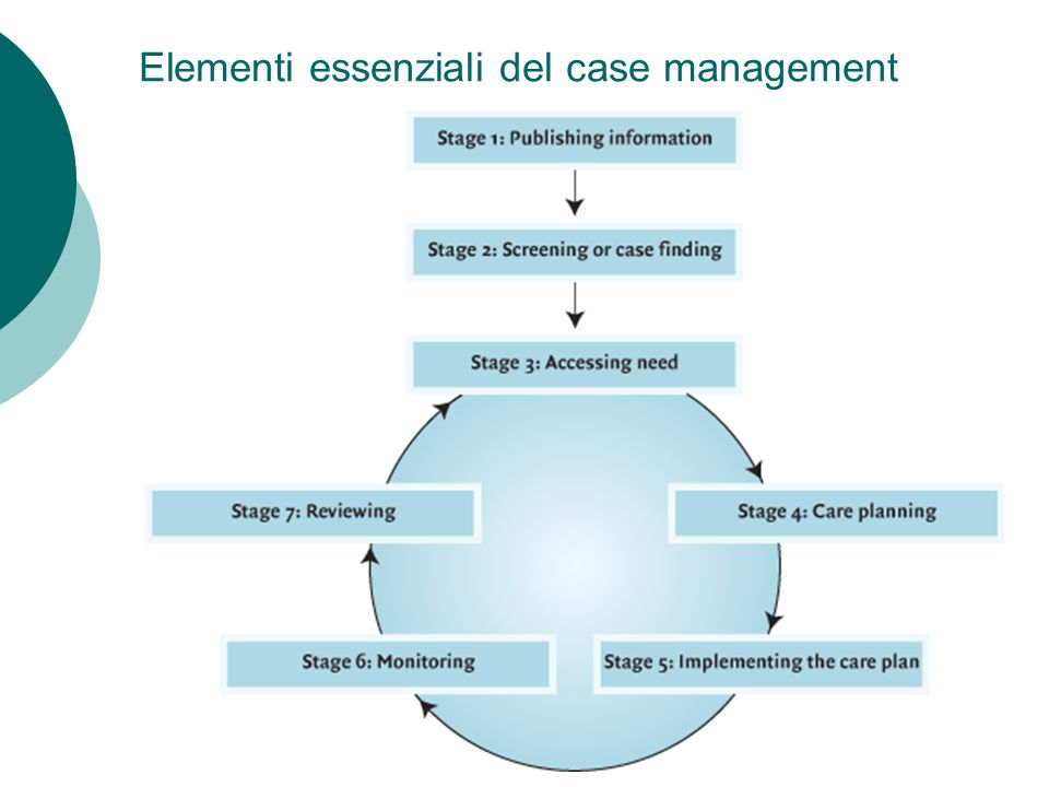 Elementi essenziali del case management