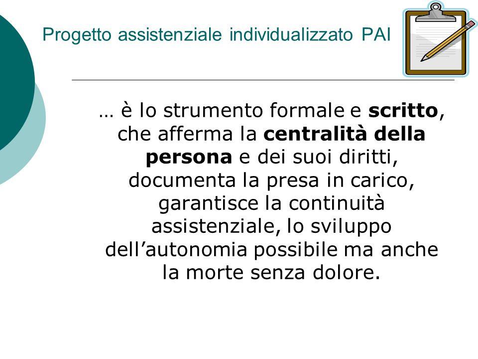 Progetto assistenziale individualizzato PAI … è lo strumento formale e scritto, che afferma la centralità della persona e dei suoi diritti, documenta
