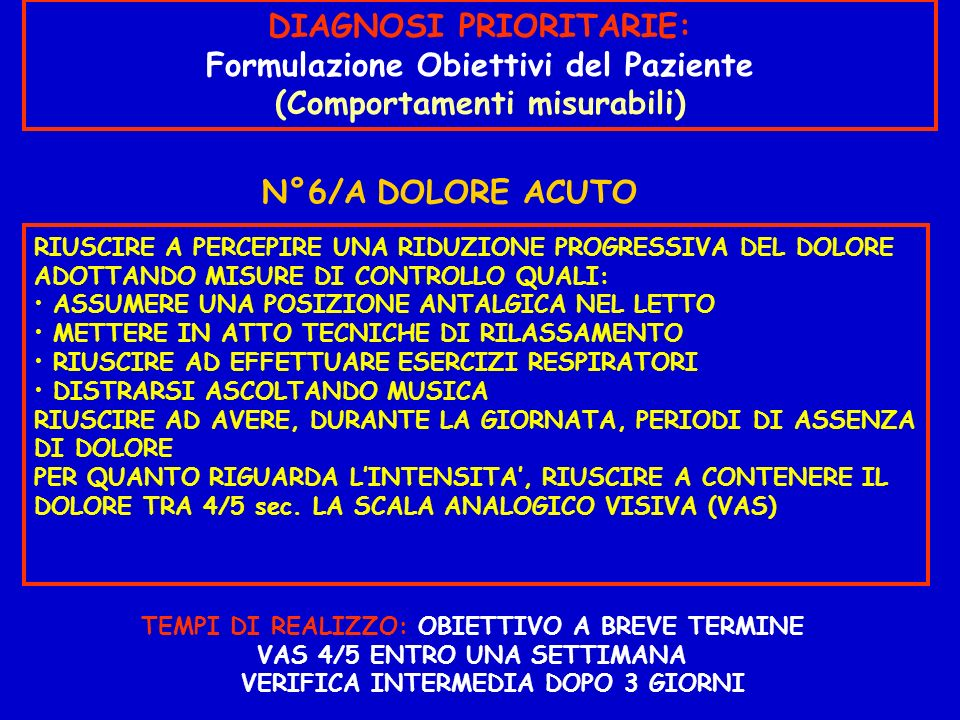PERCORSO CLINICO-ASSISTENZIALE (secondo il Metodo NANDA) PROBLEMI COLLABORATIVI ITER DIAGNOSTICO, TERAPEUTICO ED ASSISTENZIALE DA ATTIVARE A FRONTE DI