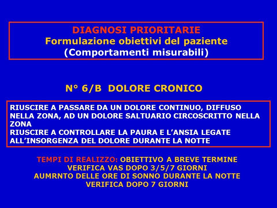 DIAGNOSI PRIORITARIE: Formulazione Obiettivi del Paziente (Comportamenti misurabili) N°6/A DOLORE ACUTO RIUSCIRE A PERCEPIRE UNA RIDUZIONE PROGRESSIVA