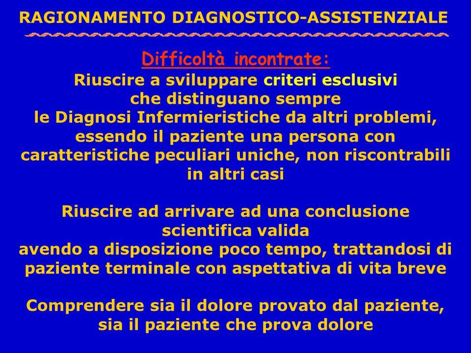 DIAGNOSI PRIORITARIE Formulazione obiettivi del paziente (Comportamenti misurabili) N° 6/B DOLORE CRONICO RIUSCIRE A PASSARE DA UN DOLORE CONTINUO, DIFFUSO NELLA ZONA, AD UN DOLORE SALTUARIO CIRCOSCRITTO NELLA ZONA RIUSCIRE A CONTROLLARE LA PAURA E LANSIA LEGATE ALLINSORGENZA DEL DOLORE DURANTE LA NOTTE TEMPI DI REALIZZO: OBIETTIVO A BREVE TERMINE VERIFICA VAS DOPO 3/5/7 GIORNI AUMRNTO DELLE ORE DI SONNO DURANTE LA NOTTE VERIFICA DOPO 7 GIORNI