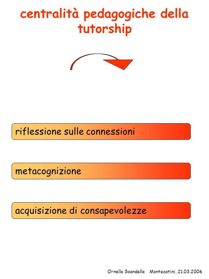 centralità pedagogiche della tutorship riflessione sulle connessioni metacognizione acquisizione di consapevolezze Ornella Scandella Montecatini, 21.0