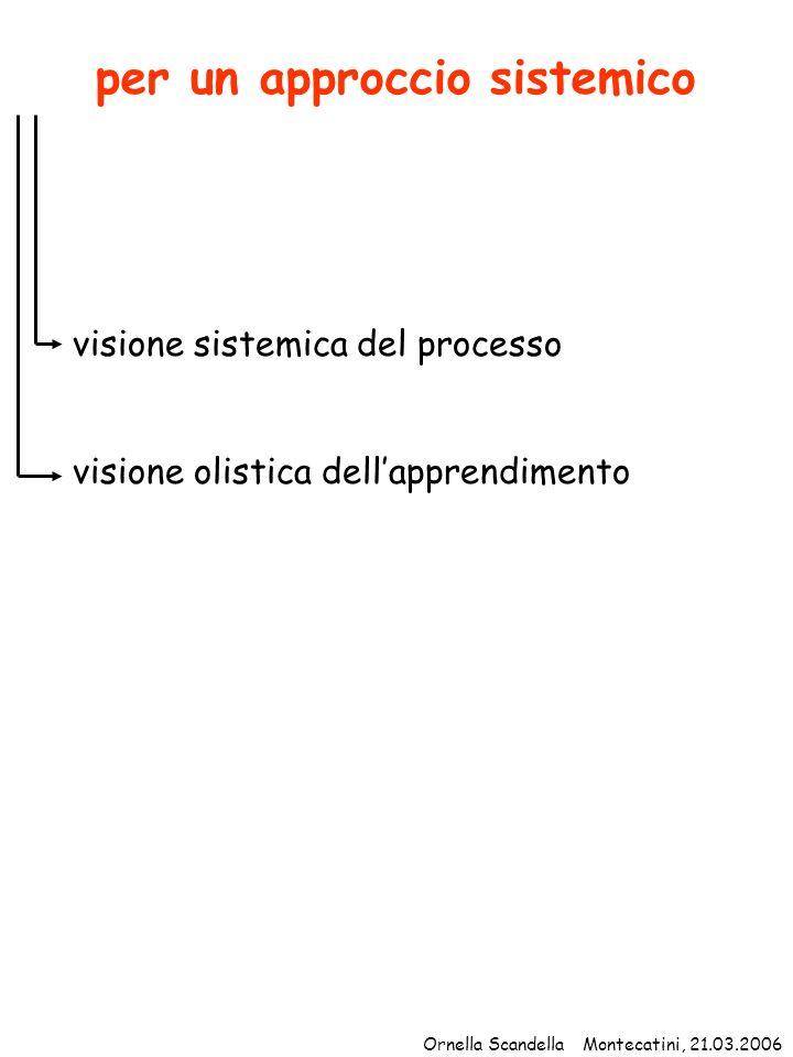 per un approccio sistemico Ornella Scandella Montecatini, 21.03.2006 visione sistemica del processo visione olistica dellapprendimento