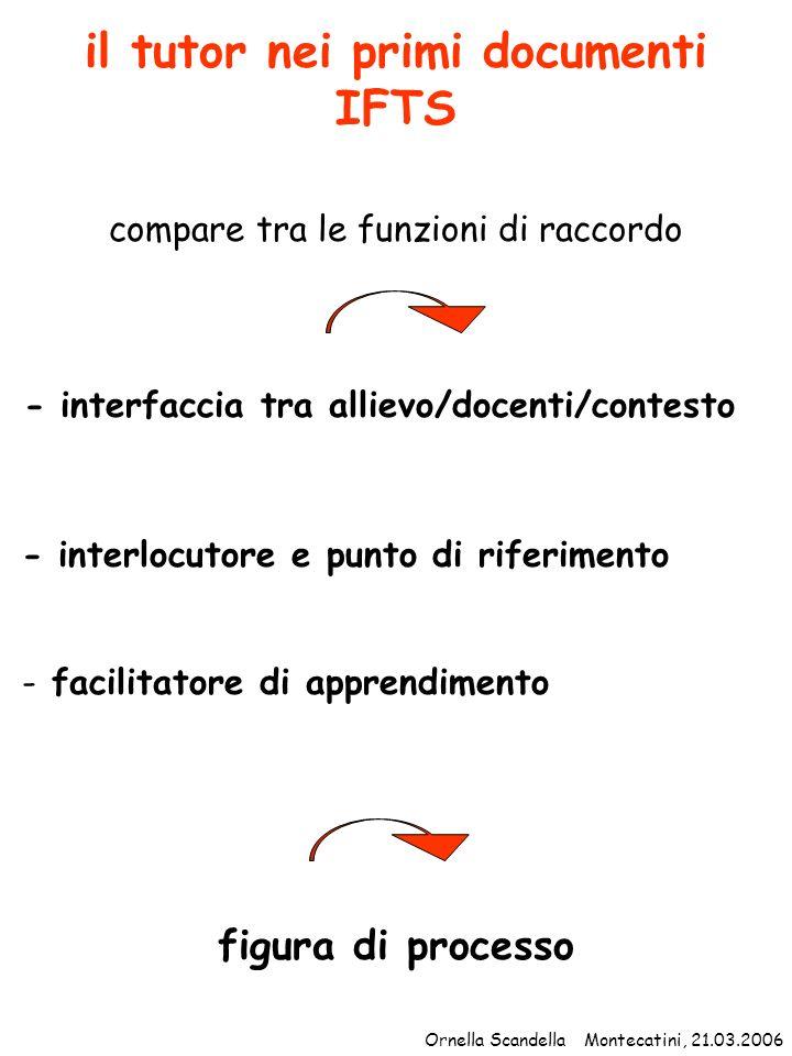 il tutor nei primi documenti IFTS compare tra le funzioni di raccordo - interlocutore e punto di riferimento - facilitatore di apprendimento - interfa