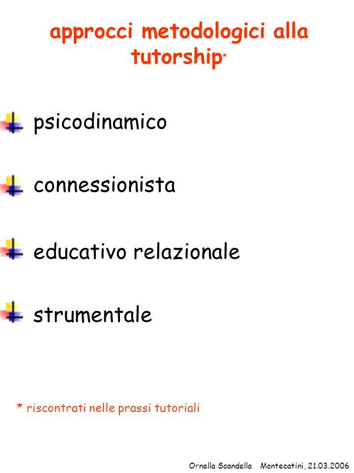 approcci metodologici alla tutorship * psicodinamico connessionista educativo relazionale strumentale Ornella Scandella Montecatini, 21.03.2006 * risc