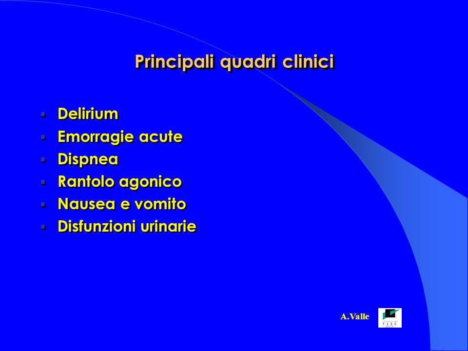Principali quadri clinici Delirium Emorragie acute Dispnea Rantolo agonico Nausea e vomito Disfunzioni urinarie Delirium Emorragie acute Dispnea Ranto