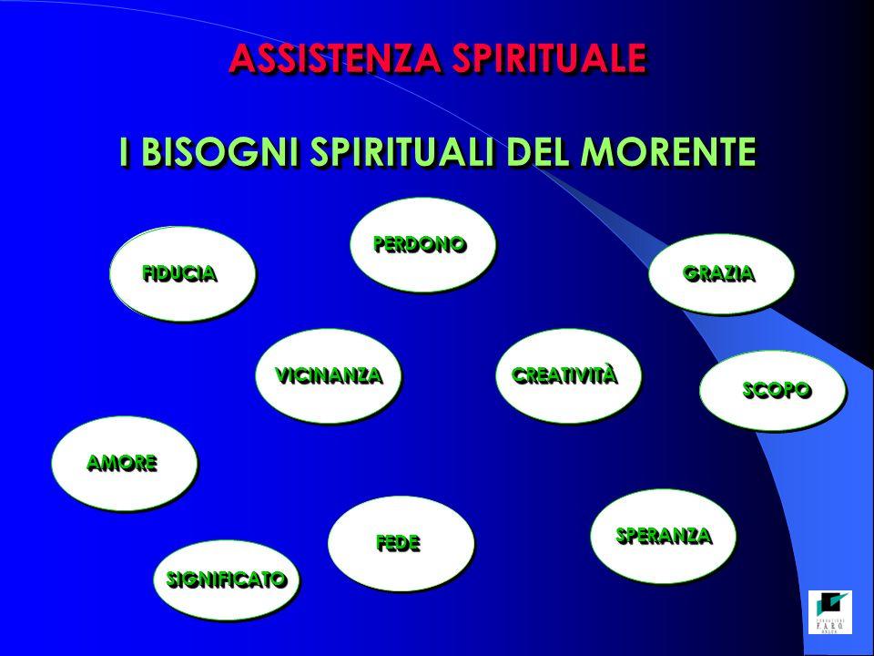 ASSISTENZA SPIRITUALE I BISOGNI SPIRITUALI DEL MORENTE FIDUCIAFIDUCIA PERDONOPERDONO AMOREAMORE VICINANZAVICINANZAVICINANZA FEDE FEDE CREATIVITÀ SPERANZASPERANZA GRAZIAGRAZIA SIGNIFICATOSIGNIFICATO SCOPOSCOPO