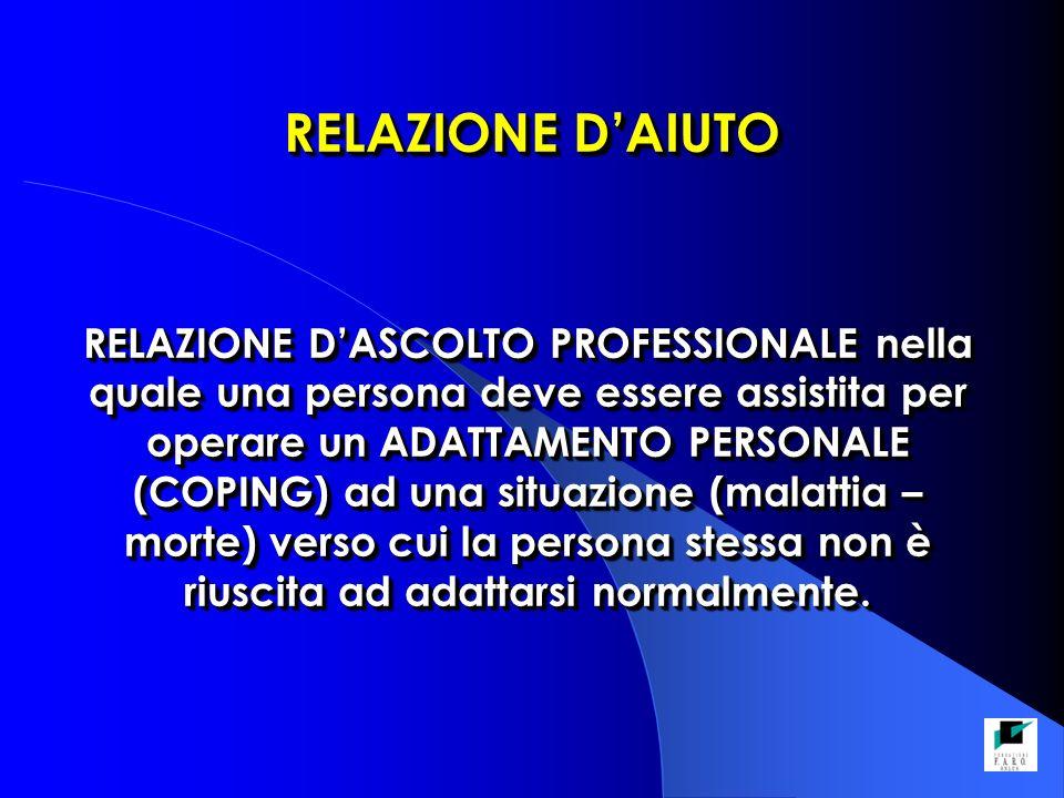 RELAZIONE DAIUTO RELAZIONE DASCOLTO PROFESSIONALE nella quale una persona deve essere assistita per operare un ADATTAMENTO PERSONALE (COPING) ad una s