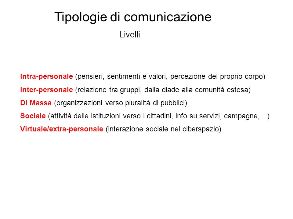 Tipologie di comunicazione Livelli Intra-personale (pensieri, sentimenti e valori, percezione del proprio corpo) Inter-personale (relazione tra gruppi