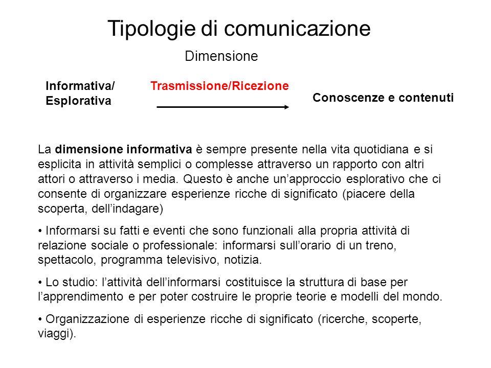 Tipologie di comunicazione La dimensione informativa è sempre presente nella vita quotidiana e si esplicita in attività semplici o complesse attravers
