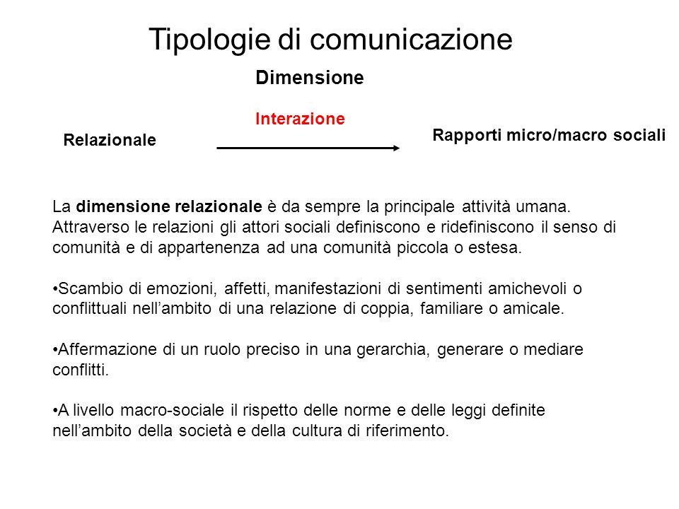 Tipologie di comunicazione La dimensione partecipativa ha una forte dinamica relazionale e si realizza in tutti quei casi in cui lo scambio reciproco di conoscenze implica il riconoscimento di sé da parte degli altri con lobiettivo di realizzare un fine comune o semplicemente personale.