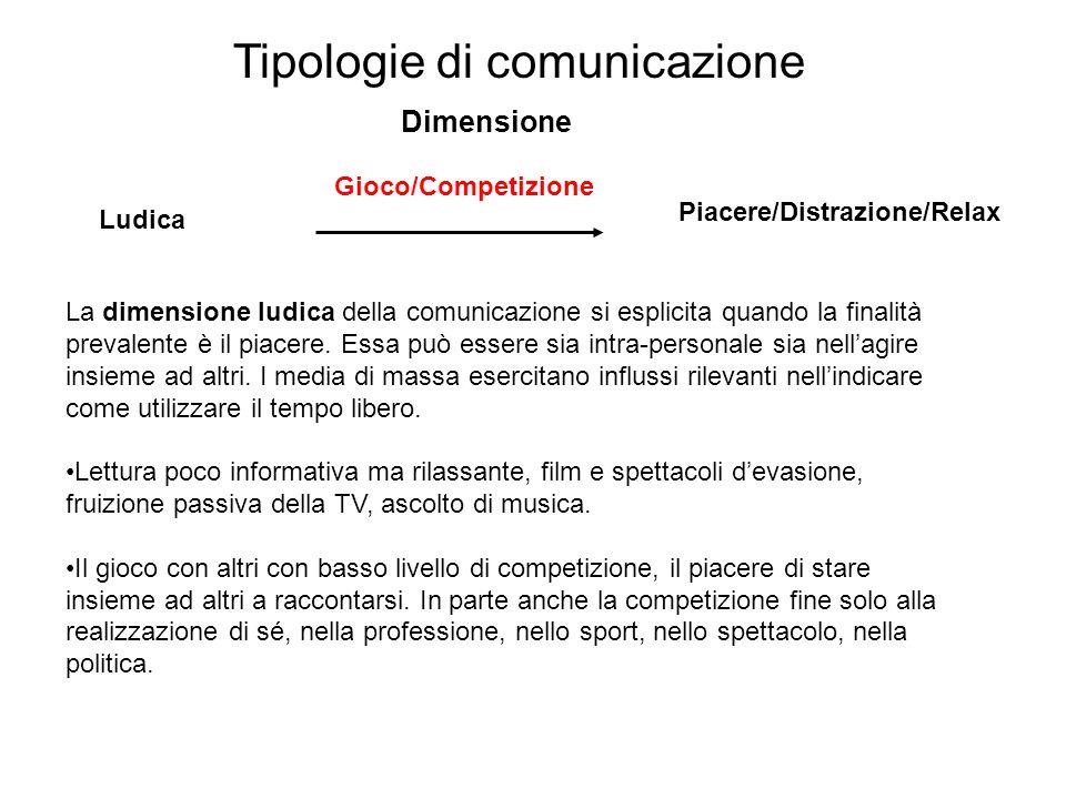 Tipologie di comunicazione La dimensione ludica della comunicazione si esplicita quando la finalità prevalente è il piacere. Essa può essere sia intra