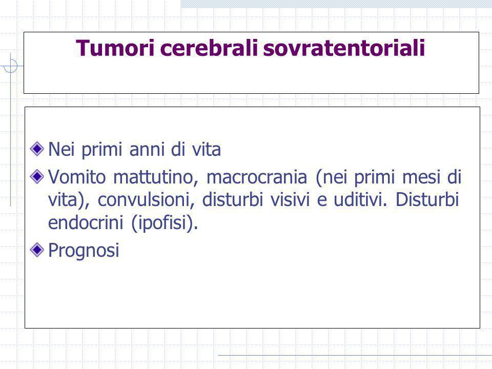 Tumori cerebrali sovratentoriali Nei primi anni di vita Vomito mattutino, macrocrania (nei primi mesi di vita), convulsioni, disturbi visivi e uditivi