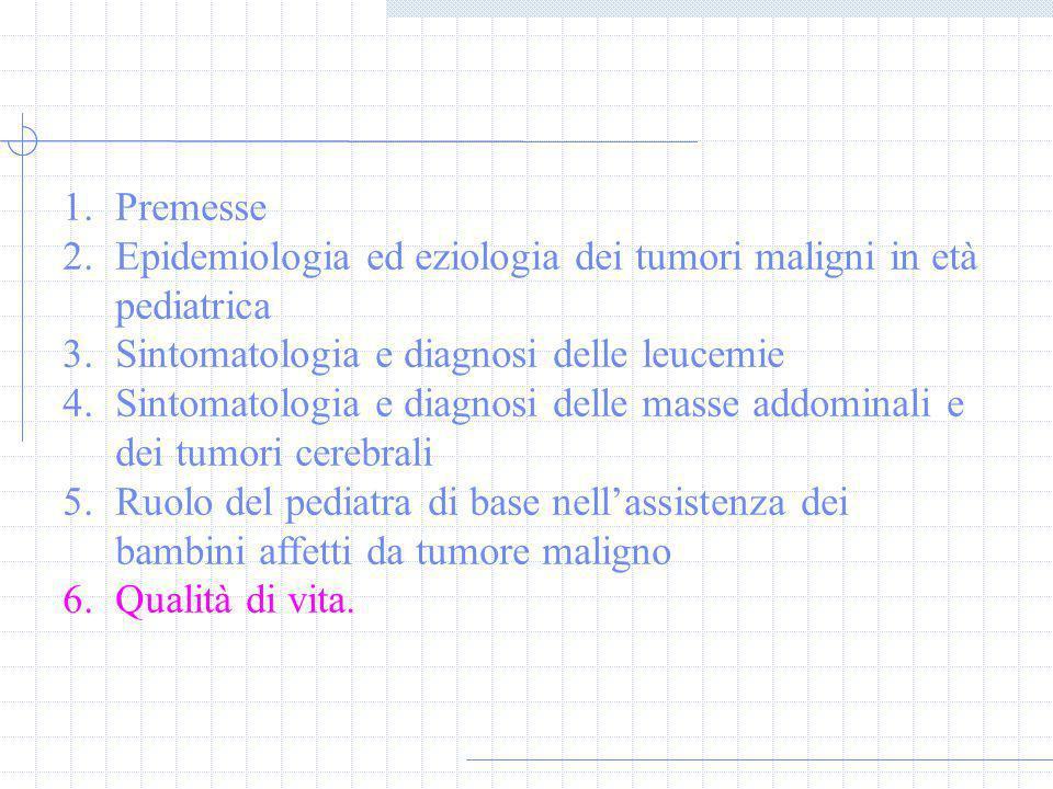 1.Premesse 2.Epidemiologia ed eziologia dei tumori maligni in età pediatrica 3.Sintomatologia e diagnosi delle leucemie 4.Sintomatologia e diagnosi de