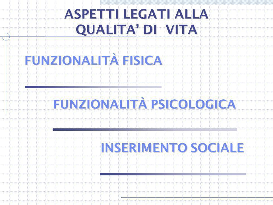 ASPETTI LEGATI ALLA QUALITA DI VITA FUNZIONALITÀ FISICA FUNZIONALITÀ PSICOLOGICA INSERIMENTO SOCIALE
