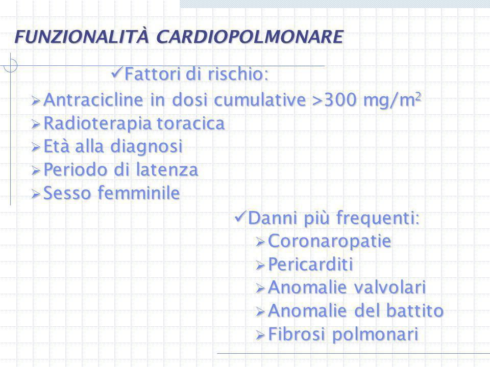 FUNZIONALITÀ CARDIOPOLMONARE Antracicline in dosi cumulative >300 mg/m 2 Antracicline in dosi cumulative >300 mg/m 2 Radioterapia toracica Radioterapi