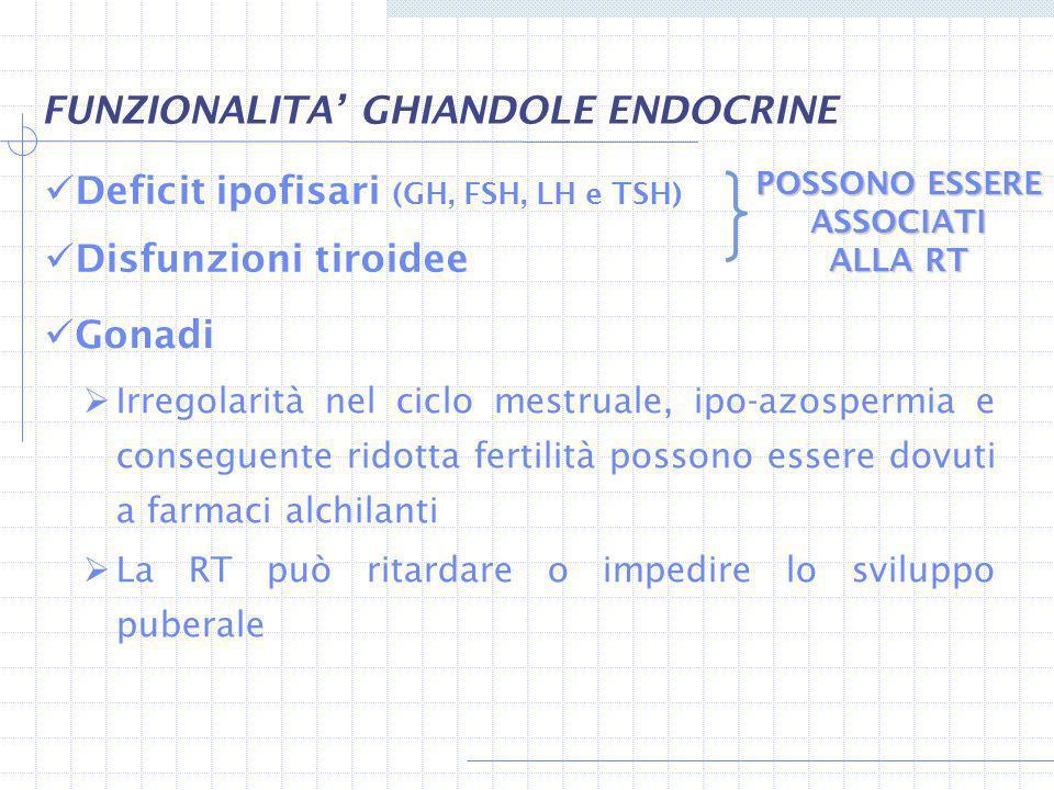 FUNZIONALITA GHIANDOLE ENDOCRINE Irregolarità nel ciclo mestruale, ipo-azospermia e conseguente ridotta fertilità possono essere dovuti a farmaci alch