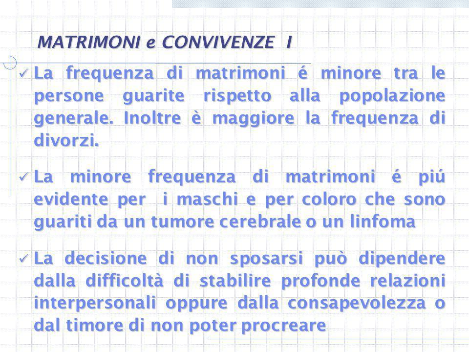 MATRIMONI e CONVIVENZE I La frequenza di matrimoni é minore tra le persone guarite rispetto alla popolazione generale. Inoltre è maggiore la frequenza