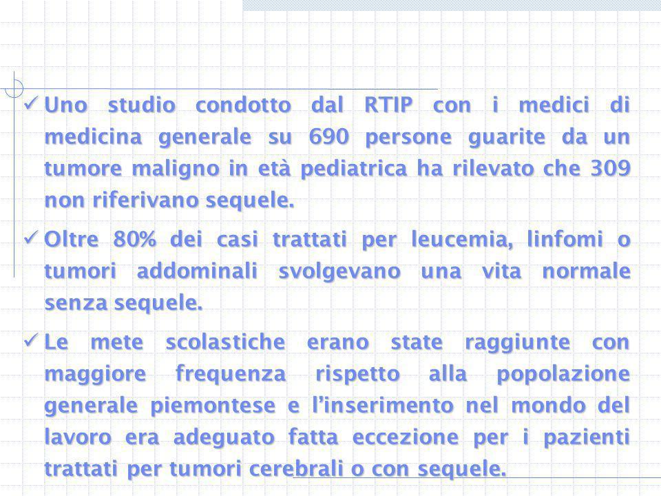 Uno studio condotto dal RTIP con i medici di medicina generale su 690 persone guarite da un tumore maligno in età pediatrica ha rilevato che 309 non r