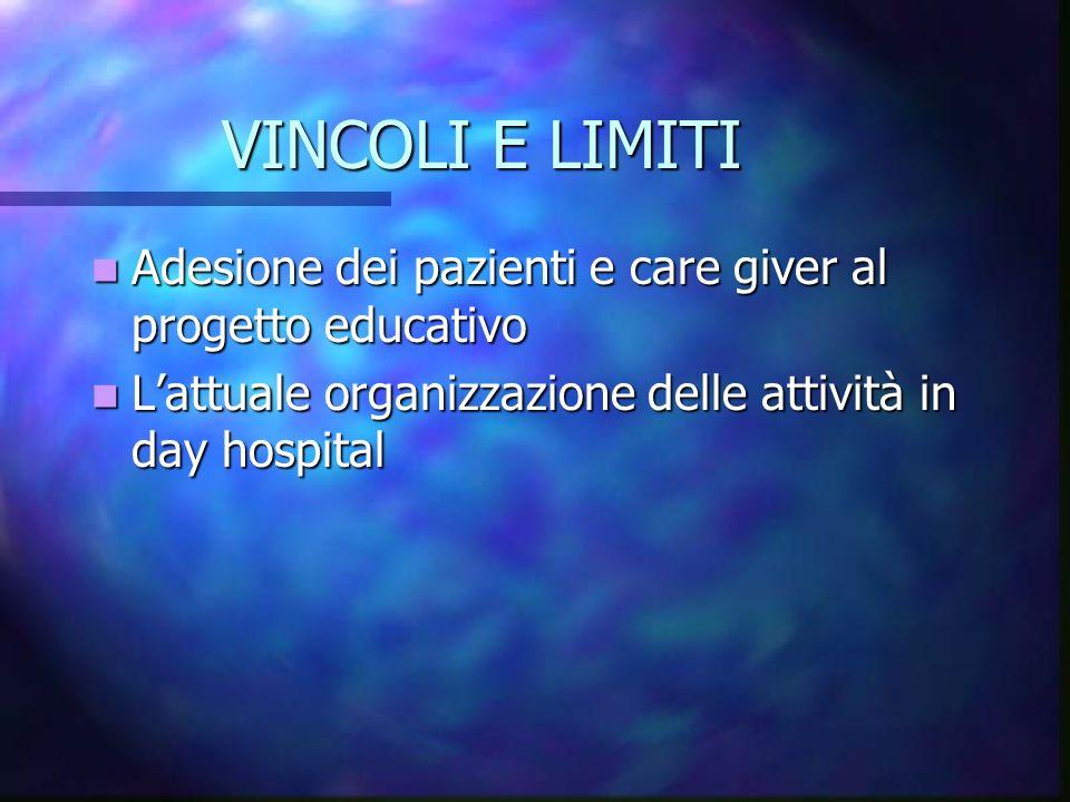 VINCOLI E LIMITI Adesione dei pazienti e care giver al progetto educativo Adesione dei pazienti e care giver al progetto educativo Lattuale organizzaz