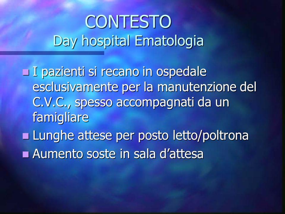 CONTESTO Day hospital Ematologia I pazienti si recano in ospedale esclusivamente per la manutenzione del C.V.C., spesso accompagnati da un famigliare