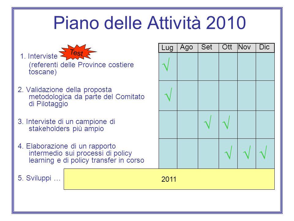 Piano delle Attività 2010 1. Interviste (referenti delle Province costiere toscane) 2.