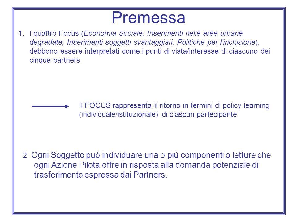 Premessa 1.I quattro Focus (Economia Sociale; Inserimenti nelle aree urbane degradate; Inserimenti soggetti svantaggiati; Politiche per linclusione), debbono essere interpretati come i punti di vista/interesse di ciascuno dei cinque partners 2.
