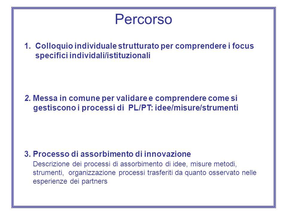 Percorso 1.Colloquio individuale strutturato per comprendere i focus specifici individali/istituzionali 2.