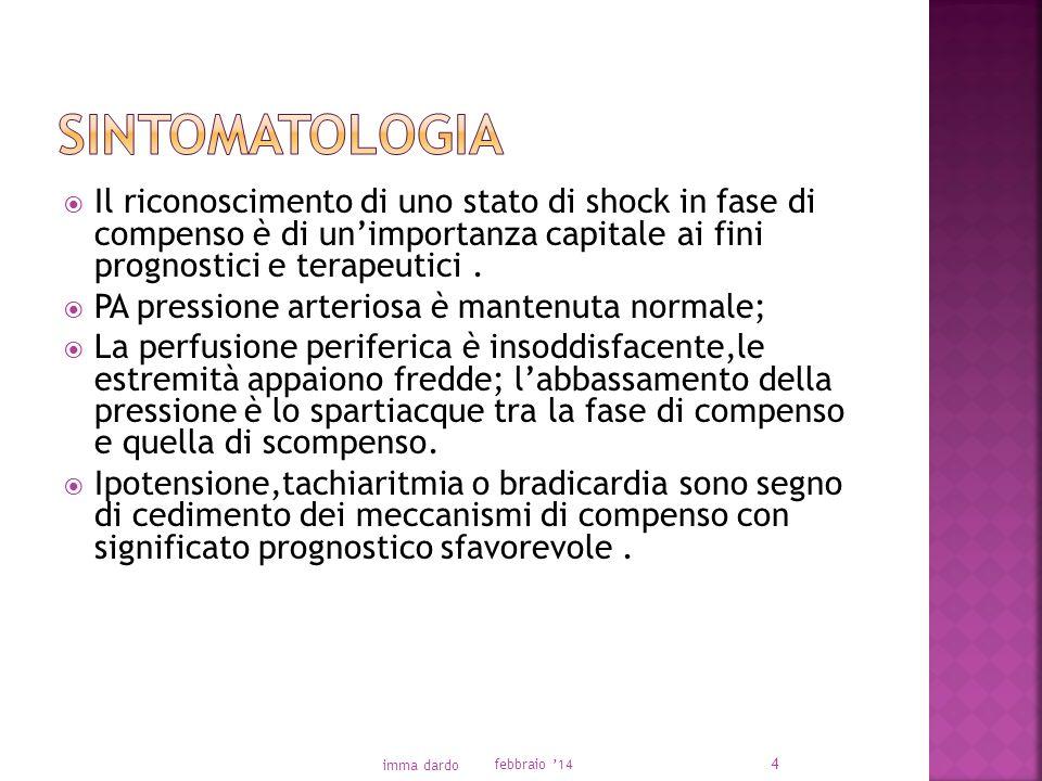 Il riconoscimento di uno stato di shock in fase di compenso è di unimportanza capitale ai fini prognostici e terapeutici.