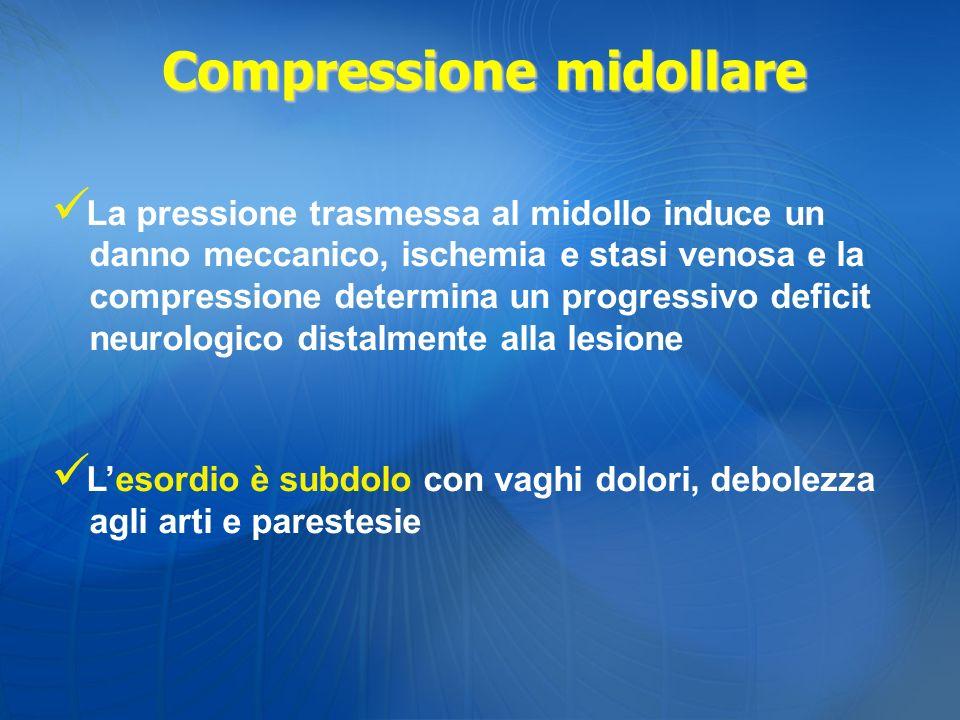 La pressione trasmessa al midollo induce un danno meccanico, ischemia e stasi venosa e la compressione determina un progressivo deficit neurologico di