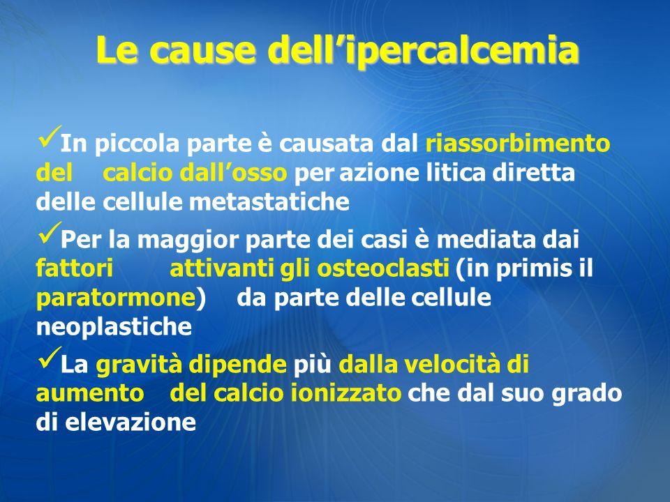 In piccola parte è causata dal riassorbimento del calcio dallosso per azione litica diretta delle cellule metastatiche Per la maggior parte dei casi è