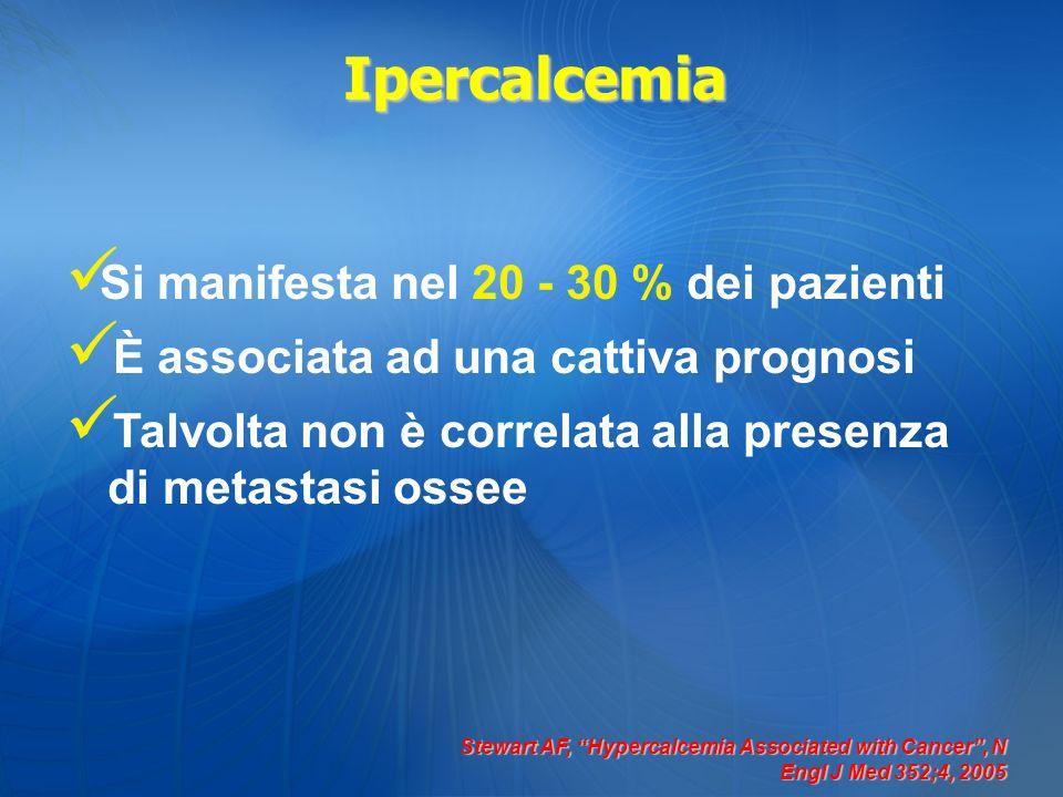Si manifesta nel 20 - 30 % dei pazienti È associata ad una cattiva prognosi Talvolta non è correlata alla presenza di metastasi ossee Stewart AF, Hype