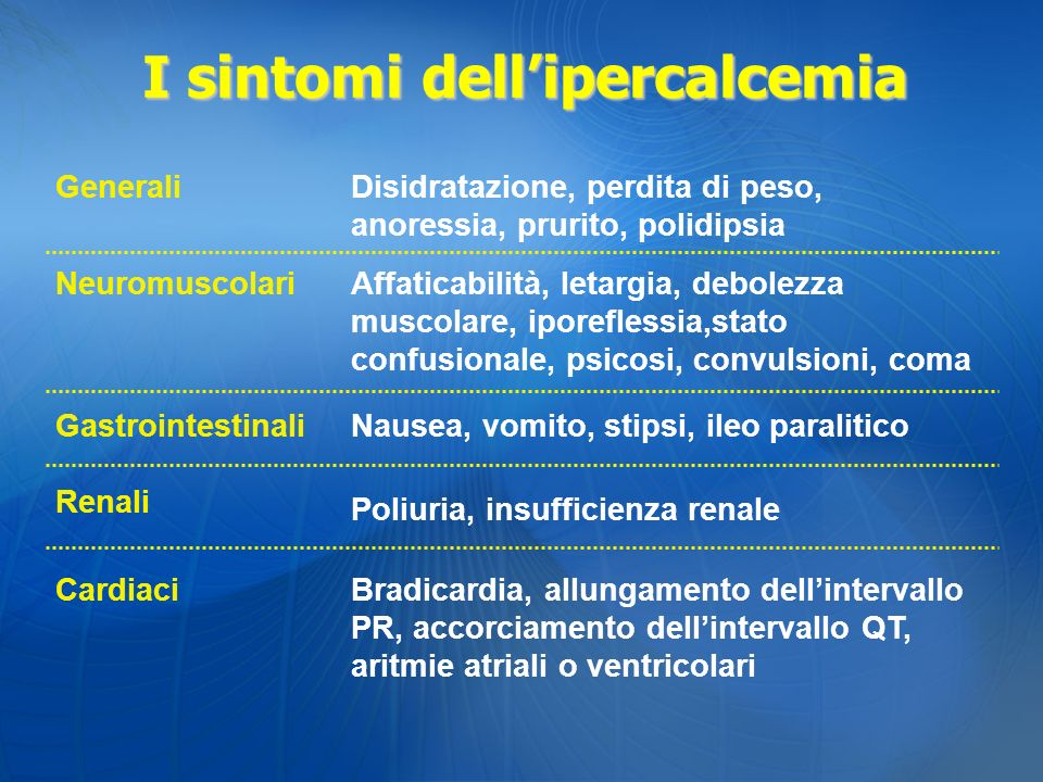 I sintomi dellipercalcemia Generali Gastrointestinali Renali Neuromuscolari Cardiaci Disidratazione, perdita di peso, anoressia, prurito, polidipsia N