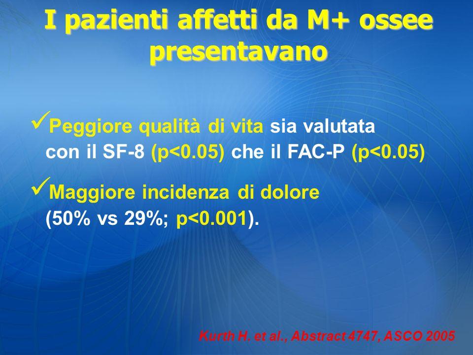 I pazienti affetti da M+ ossee presentavano Peggiore qualità di vita sia valutata con il SF-8 (p<0.05) che il FAC-P (p<0.05) Maggiore incidenza di dol