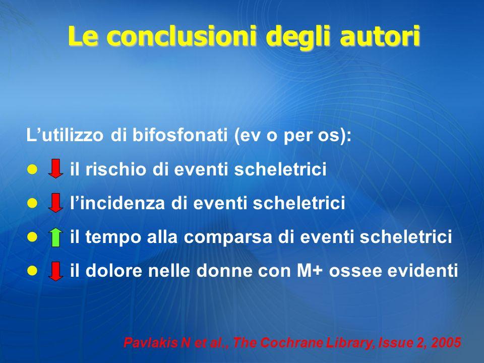 Le conclusioni degli autori Lutilizzo di bifosfonati (ev o per os): il rischio di eventi scheletrici lincidenza di eventi scheletrici il tempo alla co