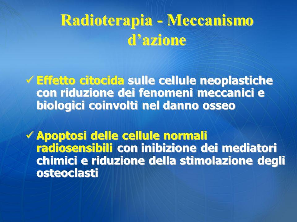 Radioterapia - Meccanismo dazione Effetto citocida sulle cellule neoplastiche con riduzione dei fenomeni meccanici e biologici coinvolti nel danno oss