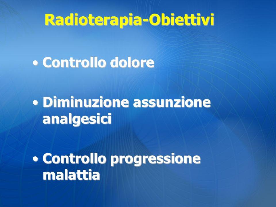 Radioterapia-Obiettivi Controllo doloreControllo dolore Diminuzione assunzione analgesiciDiminuzione assunzione analgesici Controllo progressione mala