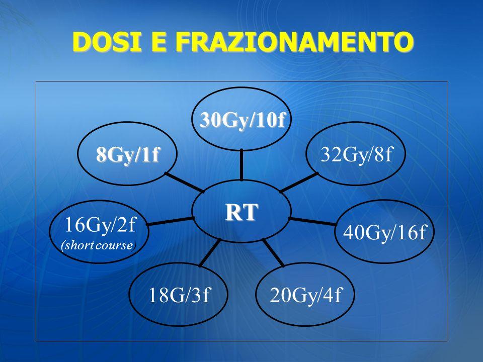 RT 30Gy/10f32Gy/8f40Gy/16f20Gy/4f18G/3f 16Gy/2f (short course) 8Gy/1f DOSI E FRAZIONAMENTO