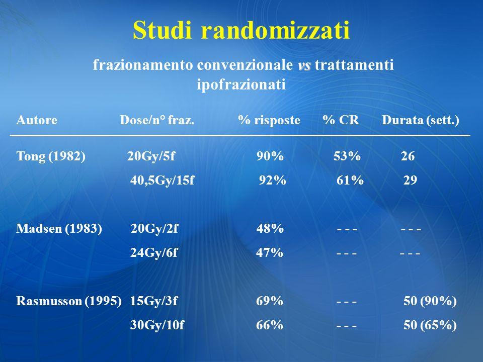 Studi randomizzati vs frazionamento convenzionale vs trattamenti ipofrazionati Autore Dose/n° fraz. % risposte % CR Durata (sett.) Tong (1982) 20Gy/5f