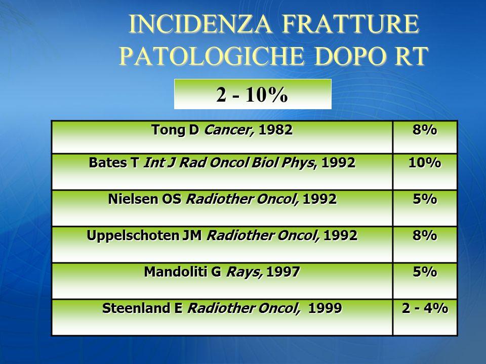 Tong D Cancer, 1982 8% Bates T Int J Rad Oncol Biol Phys, 1992 10% Nielsen OS Radiother Oncol, 1992 5% Uppelschoten JM Radiother Oncol, 1992 8% Mandol