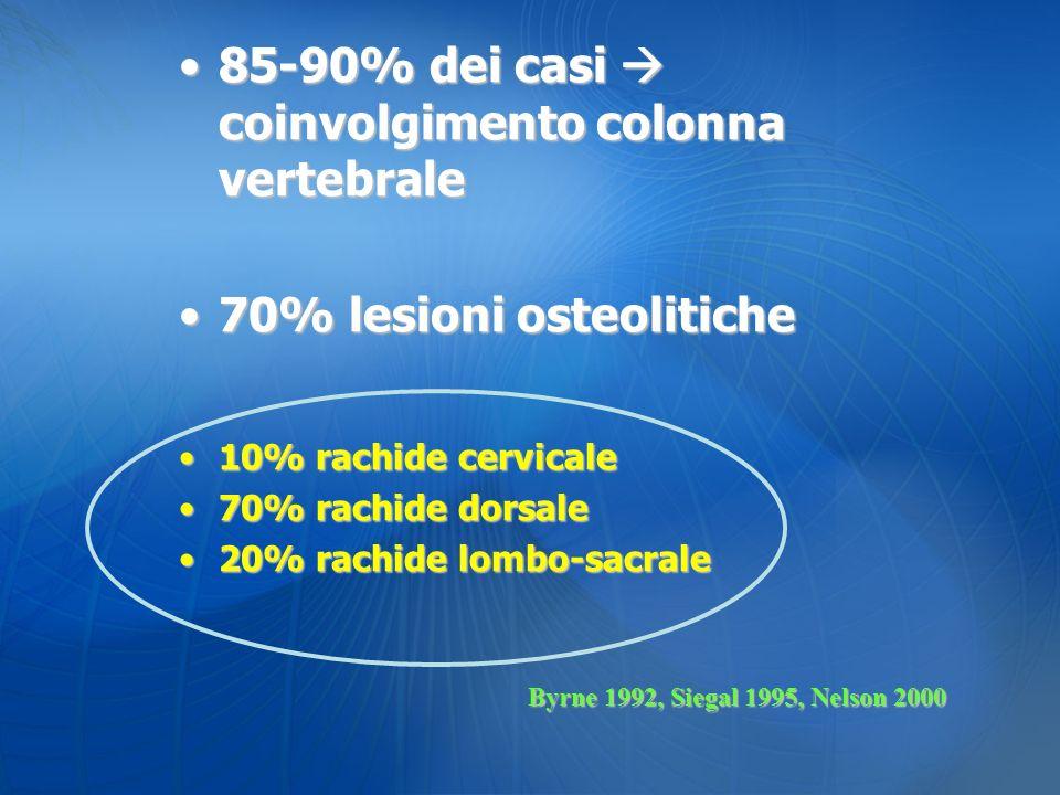 85-90% dei casi coinvolgimento colonna vertebrale85-90% dei casi coinvolgimento colonna vertebrale 70% lesioni osteolitiche70% lesioni osteolitiche 10