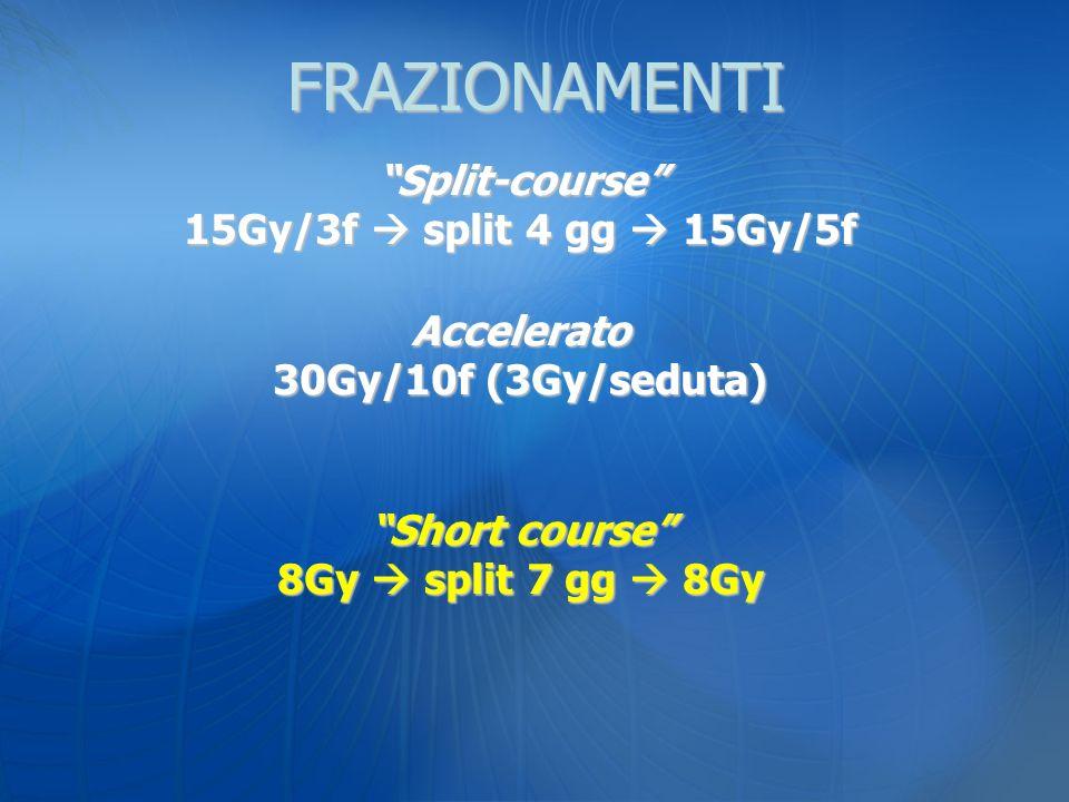FRAZIONAMENTI Split-course 15Gy/3f split 4 gg 15Gy/5f Accelerato 30Gy/10f (3Gy/seduta) Short course 8Gy split 7 gg 8Gy