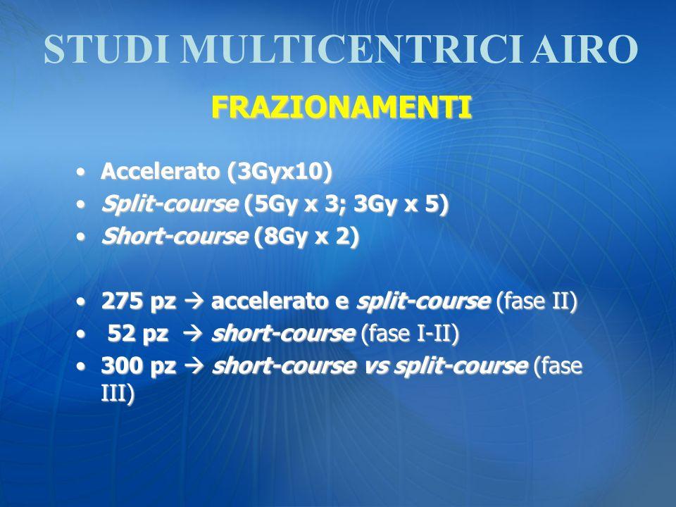 FRAZIONAMENTI Accelerato (3Gyx10)Accelerato (3Gyx10) Split-course (5Gy x 3; 3Gy x 5)Split-course (5Gy x 3; 3Gy x 5) Short-course (8Gy x 2)Short-course
