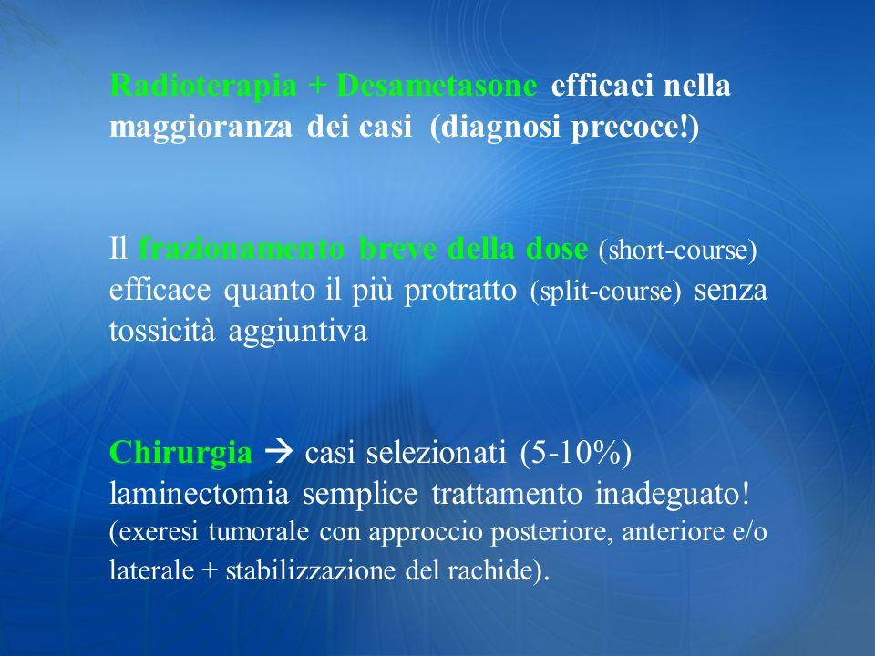 Radioterapia + Desametasone efficaci nella maggioranza dei casi (diagnosi precoce!) Il frazionamento breve della dose (short-course) efficace quanto i