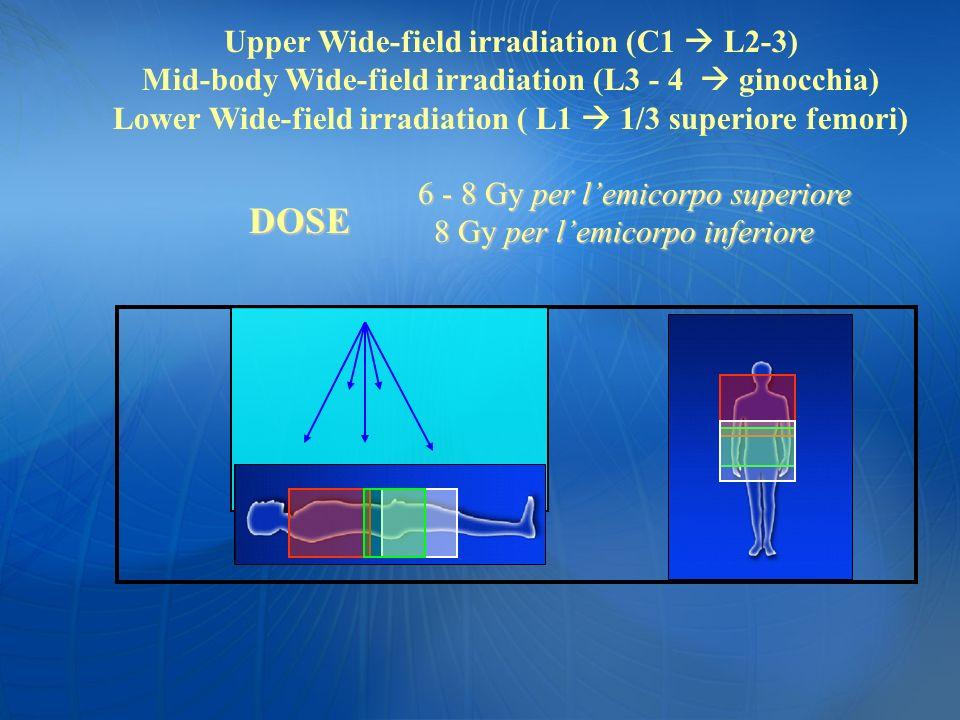 Upper Wide-field irradiation (C1 L2-3) Mid-body Wide-field irradiation (L3 - 4 ginocchia) Lower Wide-field irradiation ( L1 1/3 superiore femori) 6 -