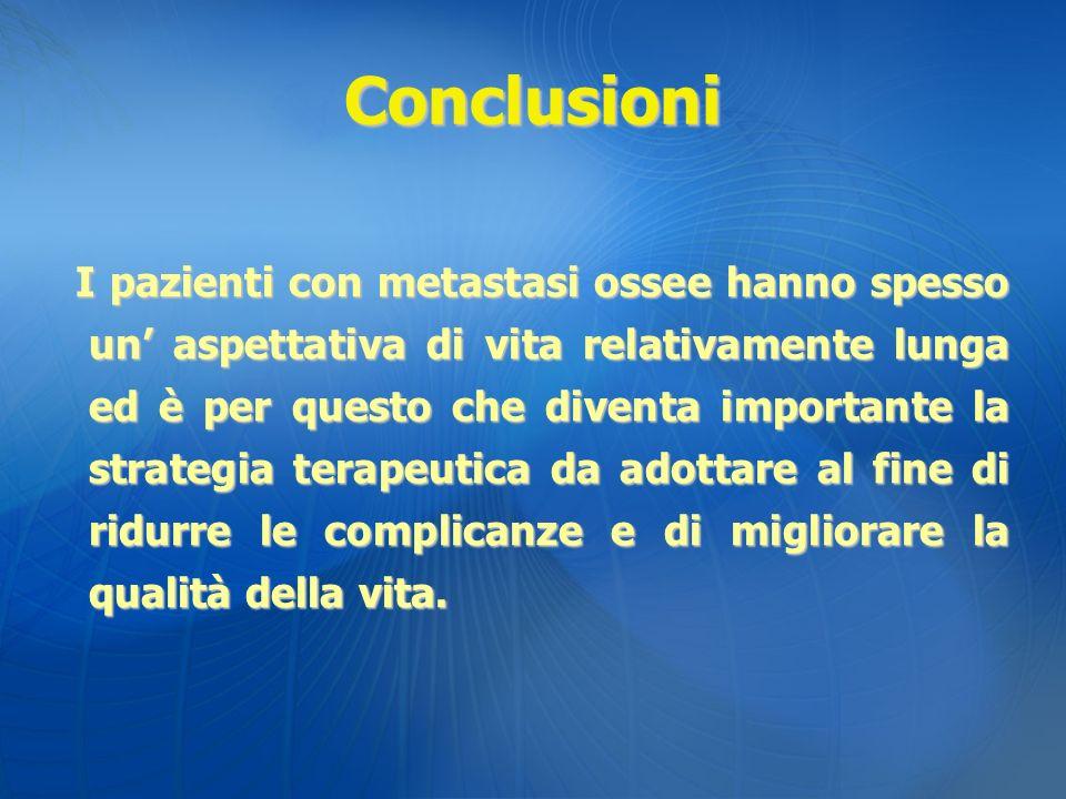 Conclusioni I pazienti con metastasi ossee hanno spesso un aspettativa di vita relativamente lunga ed è per questo che diventa importante la strategia